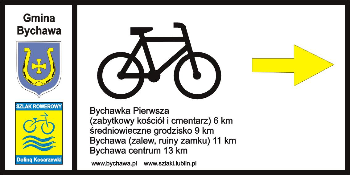 drogowskaz rowerowy